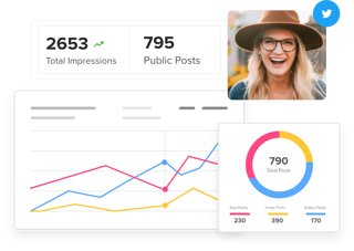 Detailed Audience Insights