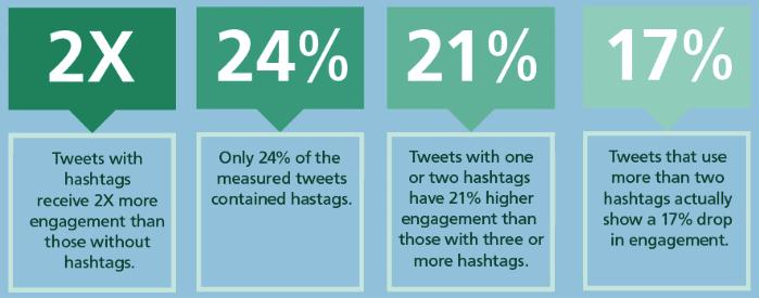 hashtag-statistics1