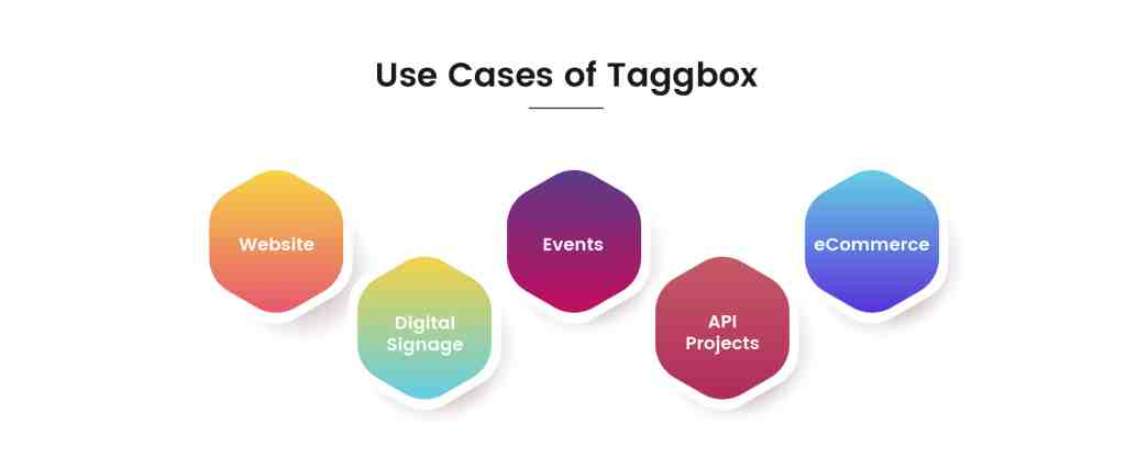 Use cases of Taggbox