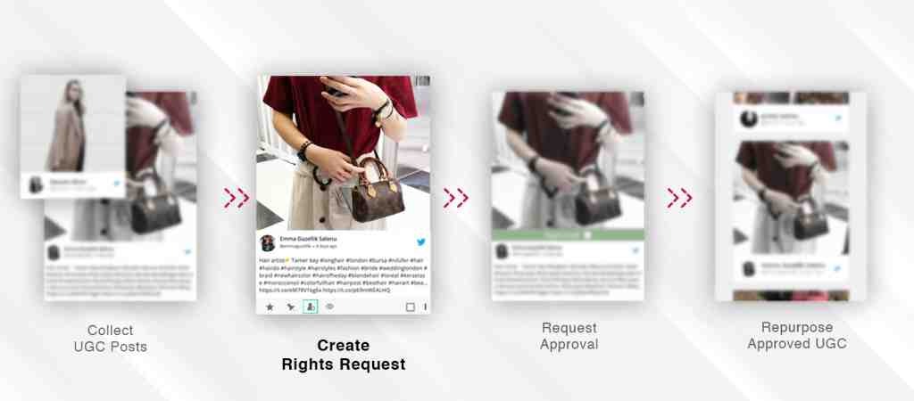 UGC Right request