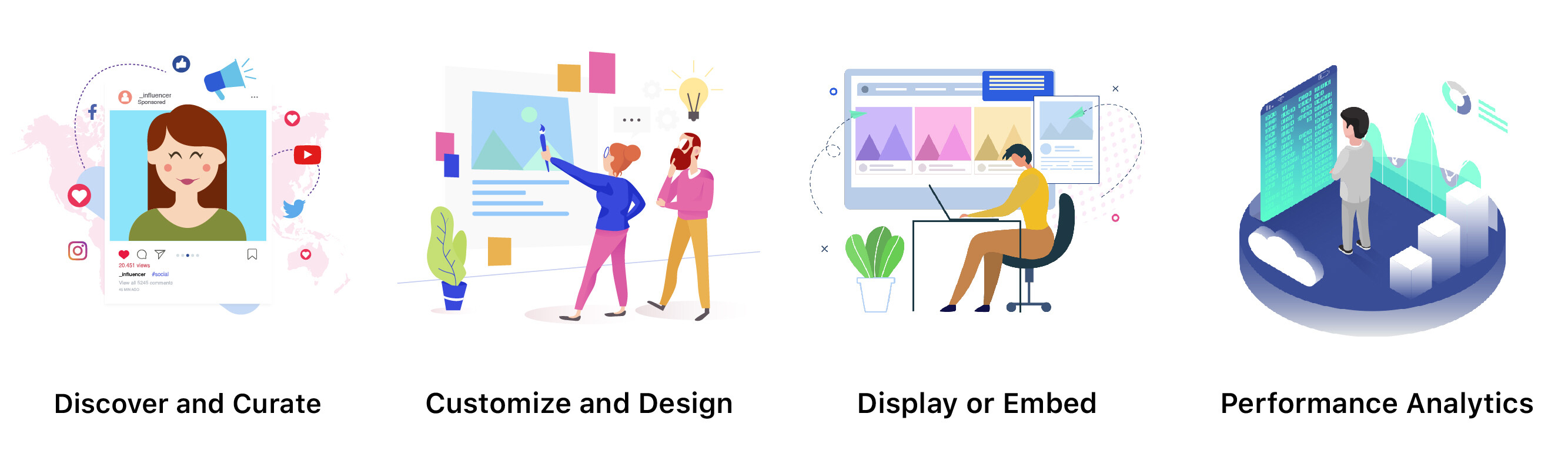 user generated marketing tool
